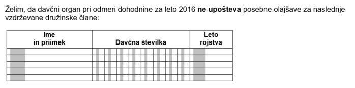 Ne upoštevanje vzdrževanih družinskih članov_dohodnina 2016