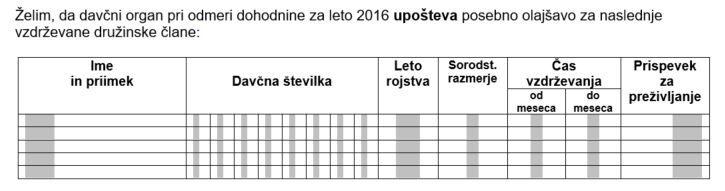 Upoštevanje vzdrževanih družinskih članov_dohodnina 2016