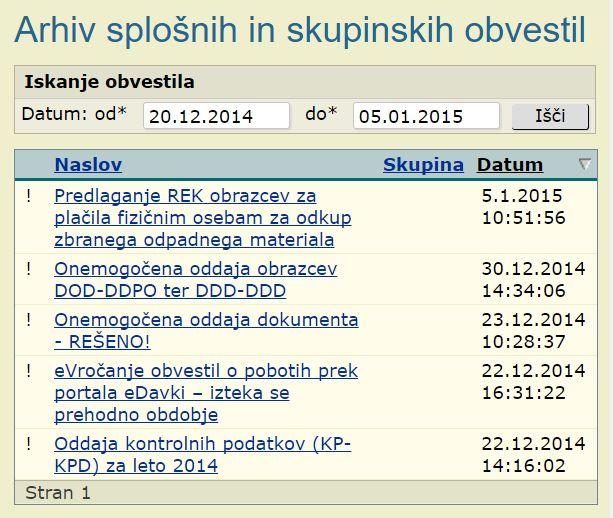 Arhiv obvestil na eDavkih ob prelomu predlanskega leta 2014-15