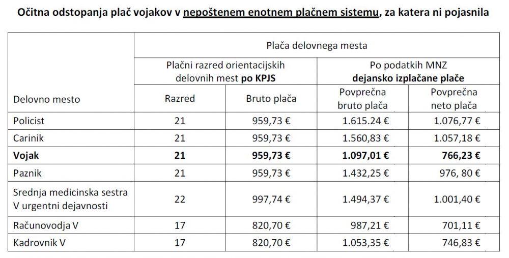 Tega pripadniki Slovenske vojske ne smemo več dopuščati
